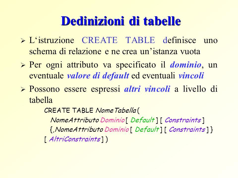 Dedinizioni di tabelle  L'istruzione CREATE TABLE definisce uno schema di relazione e ne crea un'istanza vuota  Per ogni attributo va specificato il