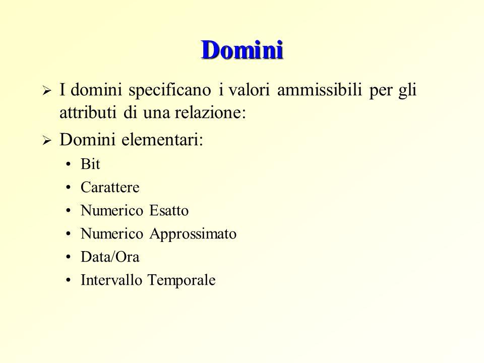 Domini  I domini specificano i valori ammissibili per gli attributi di una relazione:  Domini elementari: Bit Carattere Numerico Esatto Numerico App