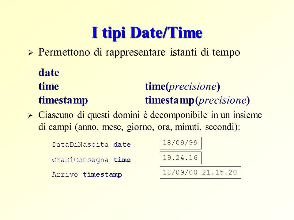 I tipi Date/Time  Permettono di rappresentare istanti di tempo date time time(precisione) timestamp timestamp(precisione)  Ciascuno di questi domini