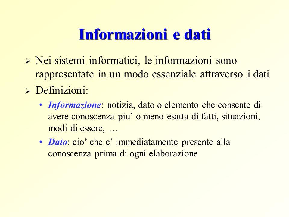 Informazioni e dati  I dati hanno bisogno di essere interpretati  Esempio: Mario , 6756 su un foglio di carta sono due dati Se il foglio di carta rappresenta la risposta alla domanda A chi mi devo rivolgere per risolvere il problema X e qual'e' il suo numero di telefono? allora i dati vengono interpretati per fornire informazioni e arricchire la conoscenza