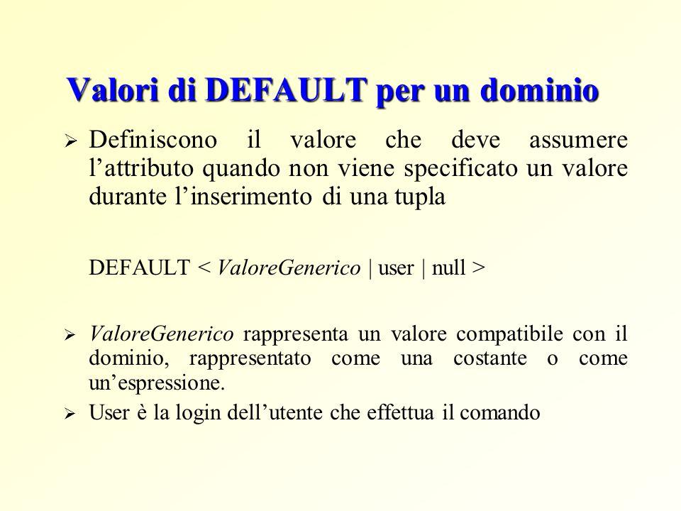 Valori di DEFAULT per un dominio  Definiscono il valore che deve assumere l'attributo quando non viene specificato un valore durante l'inserimento di