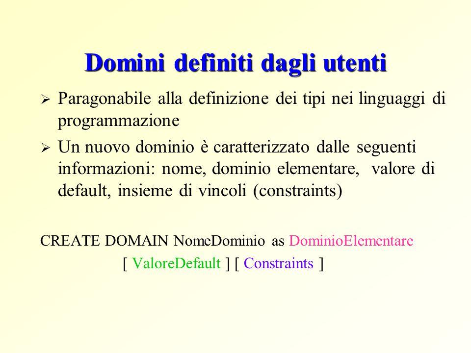 Domini definiti dagli utenti  Paragonabile alla definizione dei tipi nei linguaggi di programmazione  Un nuovo dominio è caratterizzato dalle seguen