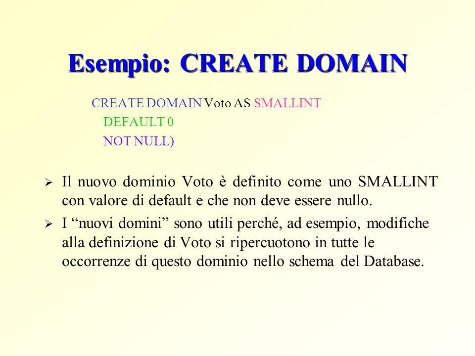 Esempio: CREATE DOMAIN CREATE DOMAIN Voto AS SMALLINT DEFAULT 0 NOT NULL)  Il nuovo dominio Voto è definito come uno SMALLINT con valore di default e