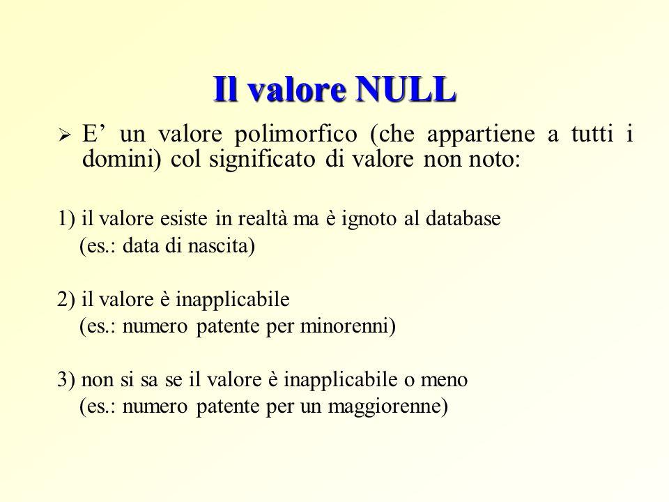 Il valore NULL  E' un valore polimorfico (che appartiene a tutti i domini) col significato di valore non noto: 1) il valore esiste in realtà ma è ign