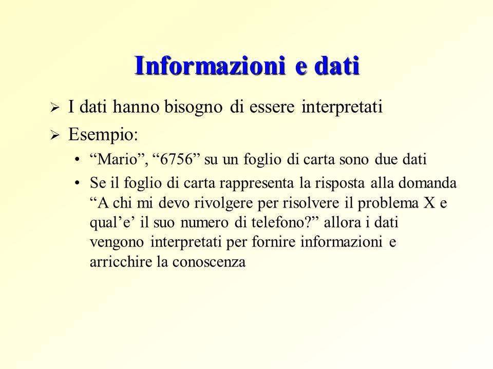 """Informazioni e dati  I dati hanno bisogno di essere interpretati  Esempio: """"Mario"""", """"6756"""" su un foglio di carta sono due dati Se il foglio di carta"""
