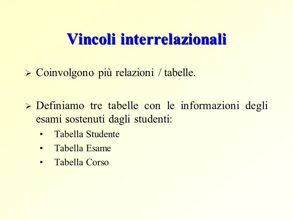Vincoli interrelazionali  Coinvolgono più relazioni / tabelle.  Definiamo tre tabelle con le informazioni degli esami sostenuti dagli studenti: Tabe