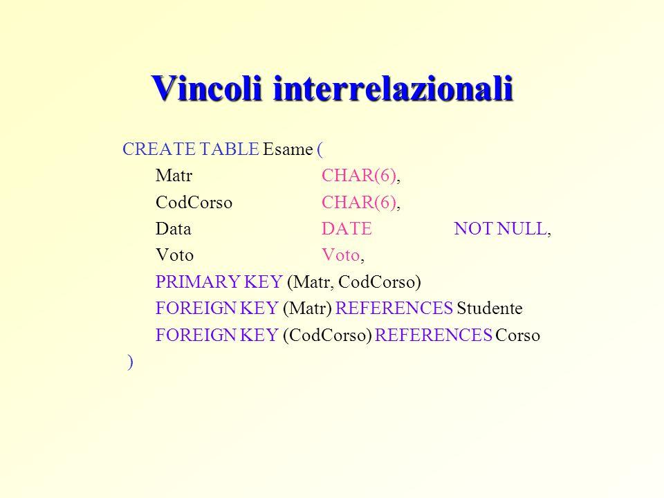 Vincoli interrelazionali CREATE TABLE Esame ( Matr CHAR(6), CodCorsoCHAR(6), Data DATE NOT NULL, Voto Voto, PRIMARY KEY (Matr, CodCorso) FOREIGN KEY (