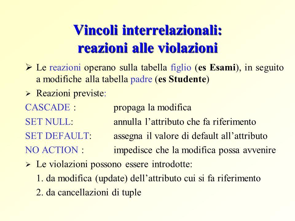 Vincoli interrelazionali: reazioni alle violazioni  Le reazioni operano sulla tabella figlio (es Esami), in seguito a modifiche alla tabella padre (e