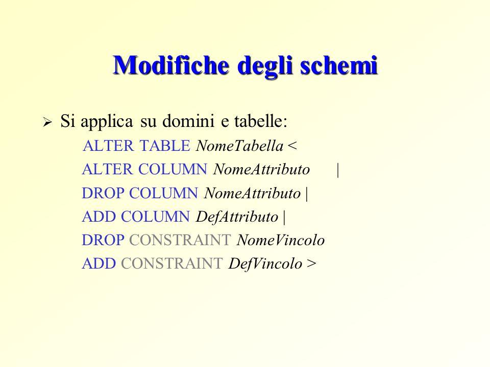 Modifiche degli schemi  Si applica su domini e tabelle: ALTER TABLE NomeTabella < ALTER COLUMN NomeAttributo| DROP COLUMN NomeAttributo | ADD COLUMN