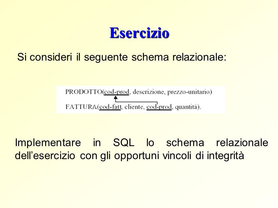 Esercizio Si consideri il seguente schema relazionale: Implementare in SQL lo schema relazionale dell'esercizio con gli opportuni vincoli di integrità