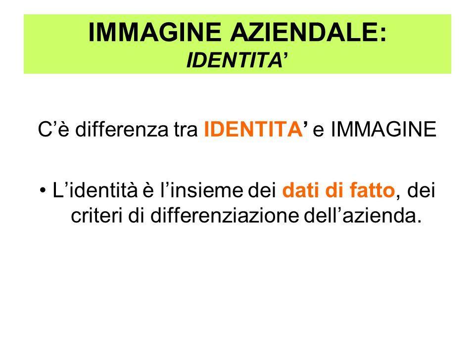 IMMAGINE AZIENDALE: IDENTITA' C'è differenza tra IDENTITA' e IMMAGINE L'identità è l'insieme dei dati di fatto, dei criteri di differenziazione dell'a