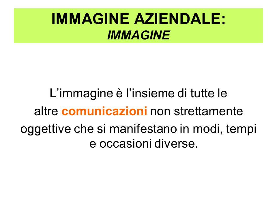 IMMAGINE AZIENDALE: IMMAGINE L'immagine è l'insieme di tutte le altre comunicazioni non strettamente oggettive che si manifestano in modi, tempi e occ