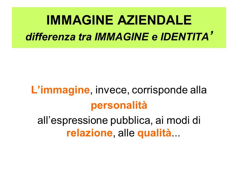 IMMAGINE AZIENDALE differenza tra IMMAGINE e IDENTITA ' L'immagine, invece, corrisponde alla personalità all'espressione pubblica, ai modi di relazion
