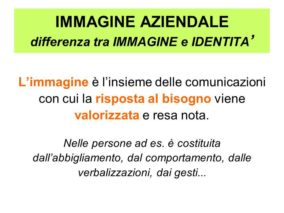 IMMAGINE AZIENDALE differenza tra IMMAGINE e IDENTITA ' L'immagine è l'insieme delle comunicazioni con cui la risposta al bisogno viene valorizzata e