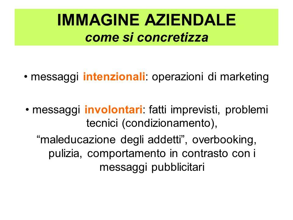 IMMAGINE AZIENDALE come si concretizza messaggi intenzionali: operazioni di marketing messaggi involontari: fatti imprevisti, problemi tecnici (condiz