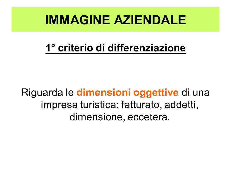 IMMAGINE AZIENDALE 1° criterio di differenziazione Riguarda le dimensioni oggettive di una impresa turistica: fatturato, addetti, dimensione, eccetera