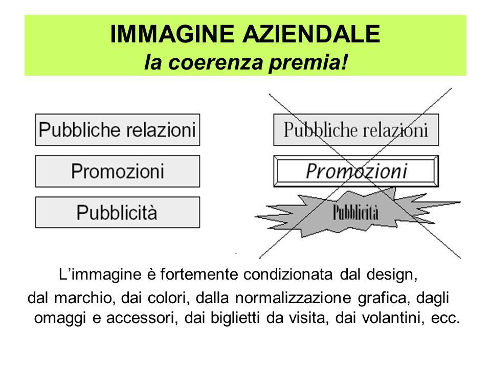 IMMAGINE AZIENDALE la coerenza premia! L'immagine è fortemente condizionata dal design, dal marchio, dai colori, dalla normalizzazione grafica, dagli