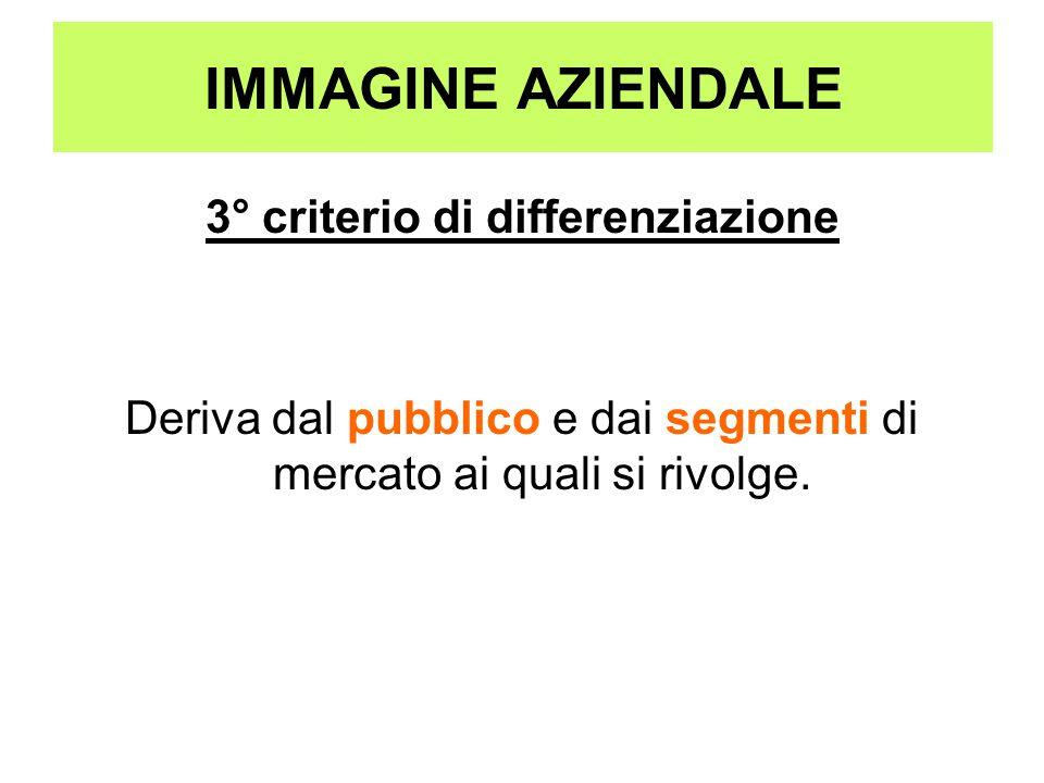 IMMAGINE AZIENDALE 3° criterio di differenziazione Deriva dal pubblico e dai segmenti di mercato ai quali si rivolge.