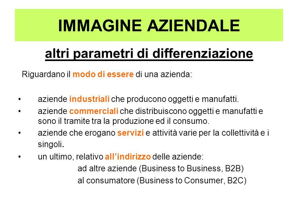 IMMAGINE AZIENDALE altri parametri di differenziazione Riguardano il modo di essere di una azienda: aziende industriali che producono oggetti e manufa