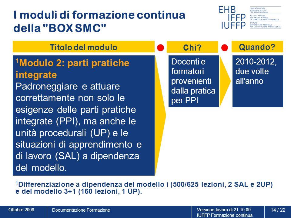 Ottobre 2009Versione lavoro di 21.10.09 IUFFP Formazione continua 14 / 22 Documentazione Formazione I moduli di formazione continua della