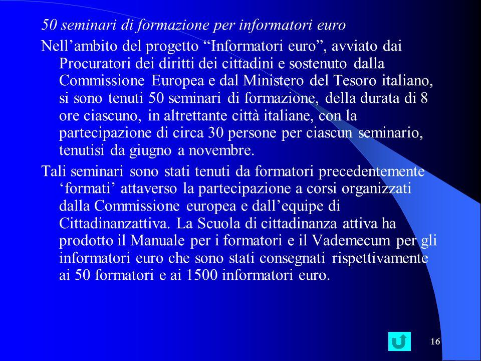 15 I cittadini recintano una enorme buca Roccella Ionica- ottobre 2000.