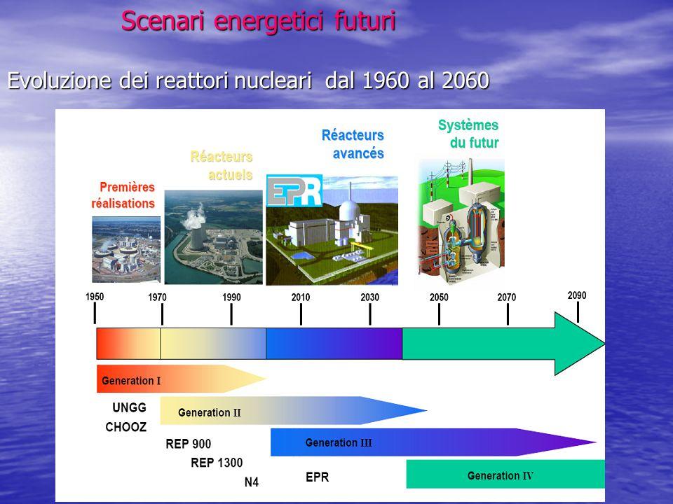 Scenari energetici futuri Scenari energetici futuri Evoluzione dei reattori nucleari dal 1960 al 2060