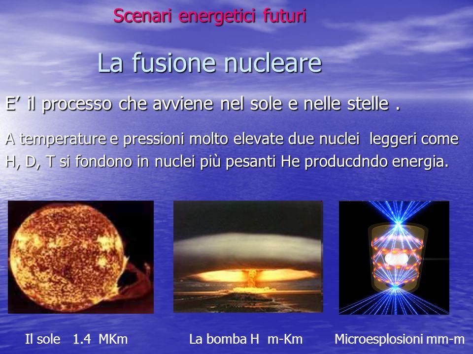 Scenari energetici futuri Scenari energetici futuri La fusione nucleare La fusione nucleare E' il processo che avviene nel sole e nelle stelle. A temp