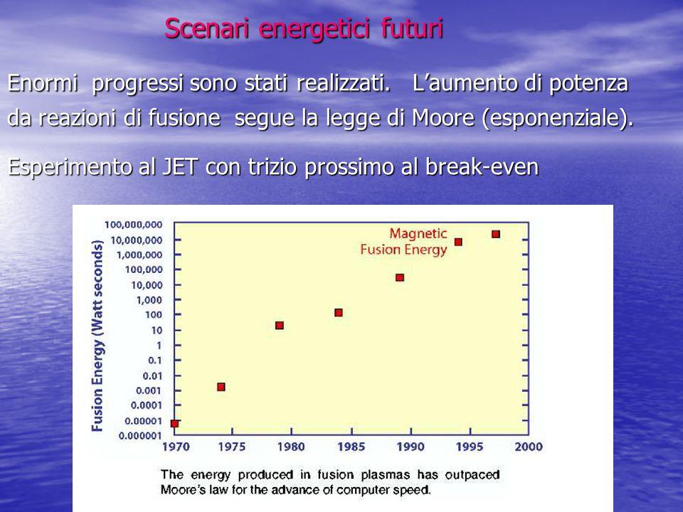 Scenari energetici futuri Scenari energetici futuri Enormi progressi sono stati realizzati. L'aumento di potenza da reazioni di fusione segue la legge