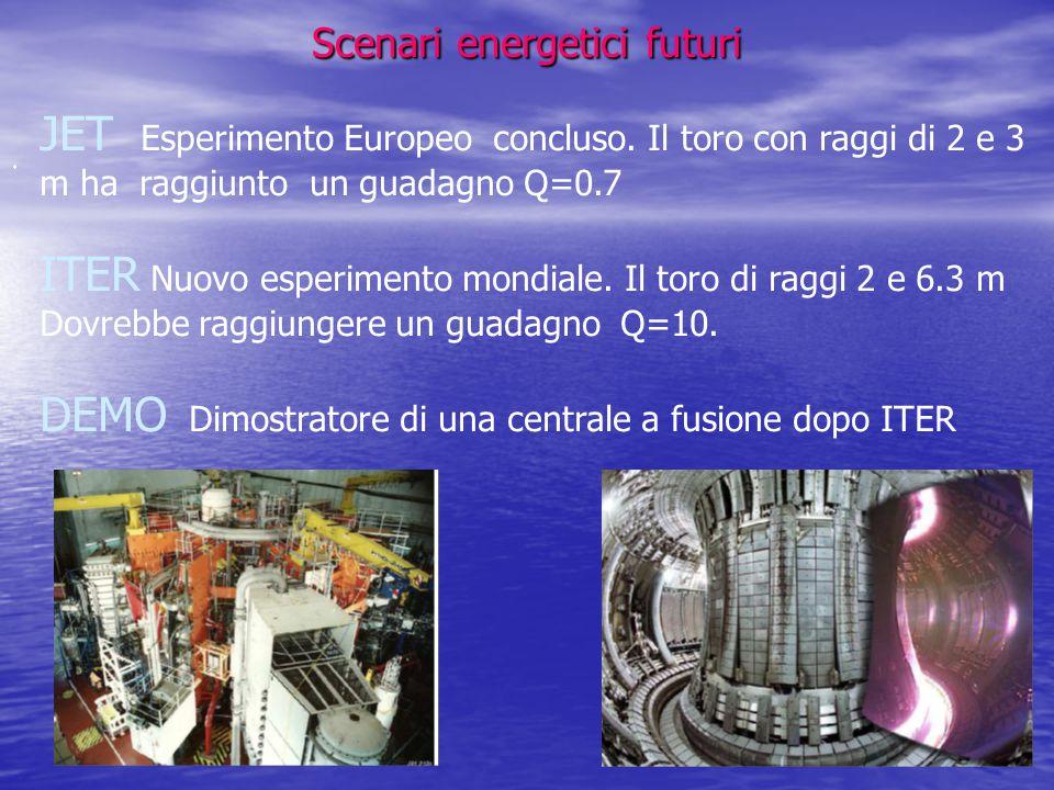 Scenari energetici futuri Scenari energetici futuri  JET Esperimento Europeo concluso. Il toro con raggi di 2 e 3 m ha raggiunto un guadagno Q=0.7 IT