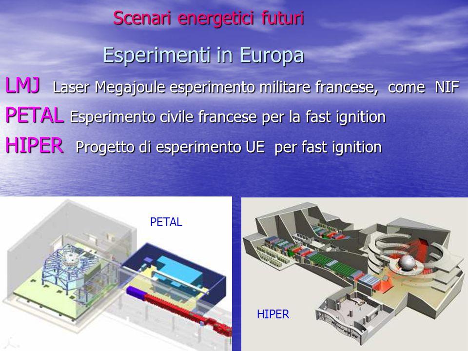 Scenari energetici futuri Scenari energetici futuri Esperimenti in Europa Esperimenti in Europa LMJ Laser Megajoule esperimento militare francese, com