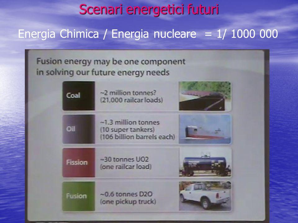 Scenari energetici futuri Energia Chimica / Energia nucleare = 1/ 1000 000