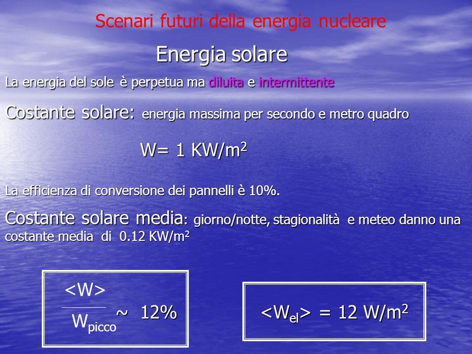 Scenari futuri della energia nucleare Energia solare Energia solare La energia del sole è perpetua ma diluita e intermittente Costante solare: energia