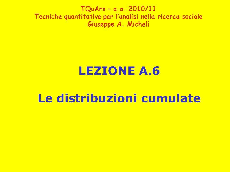LEZIONE A.6 Le distribuzioni cumulate TQuArs – a.a. 2010/11 Tecniche quantitative per l'analisi nella ricerca sociale Giuseppe A. Micheli