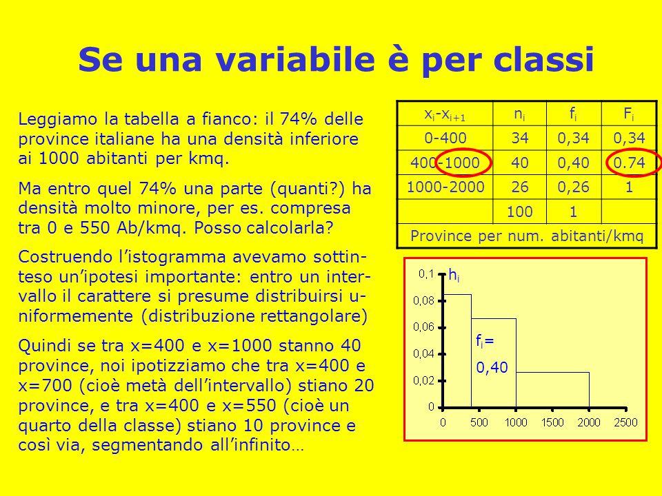 Se una variabile è per classi x i -x i+1 nini fifi FiFi 0-400340,34 400-1000400,400.74 1000-2000260,261 1001 Province per num. abitanti/kmq Leggiamo l