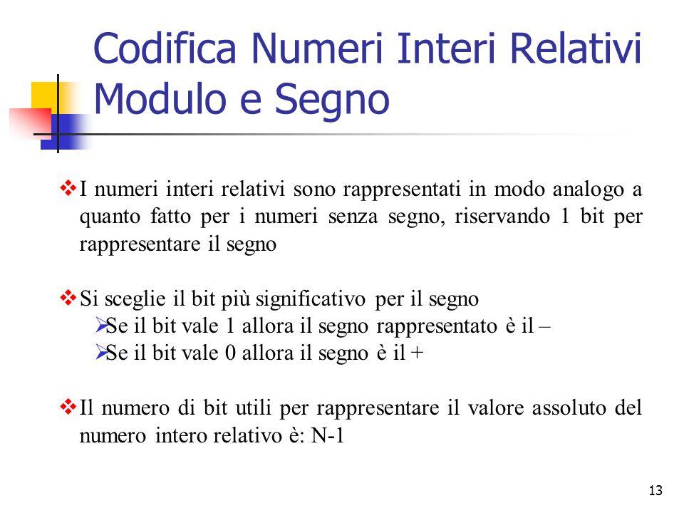 13  I numeri interi relativi sono rappresentati in modo analogo a quanto fatto per i numeri senza segno, riservando 1 bit per rappresentare il segno