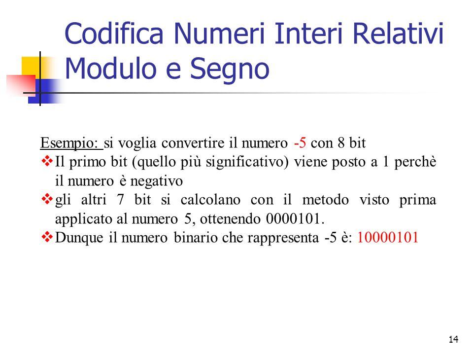 14 Esempio: si voglia convertire il numero -5 con 8 bit  Il primo bit (quello più significativo) viene posto a 1 perchè il numero è negativo  gli al