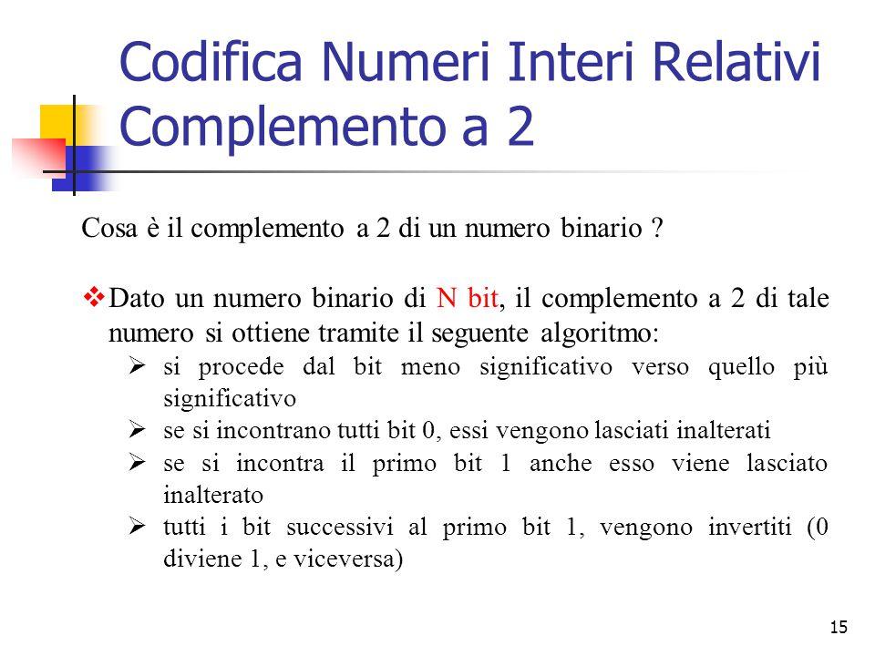 15 Cosa è il complemento a 2 di un numero binario ?  Dato un numero binario di N bit, il complemento a 2 di tale numero si ottiene tramite il seguent