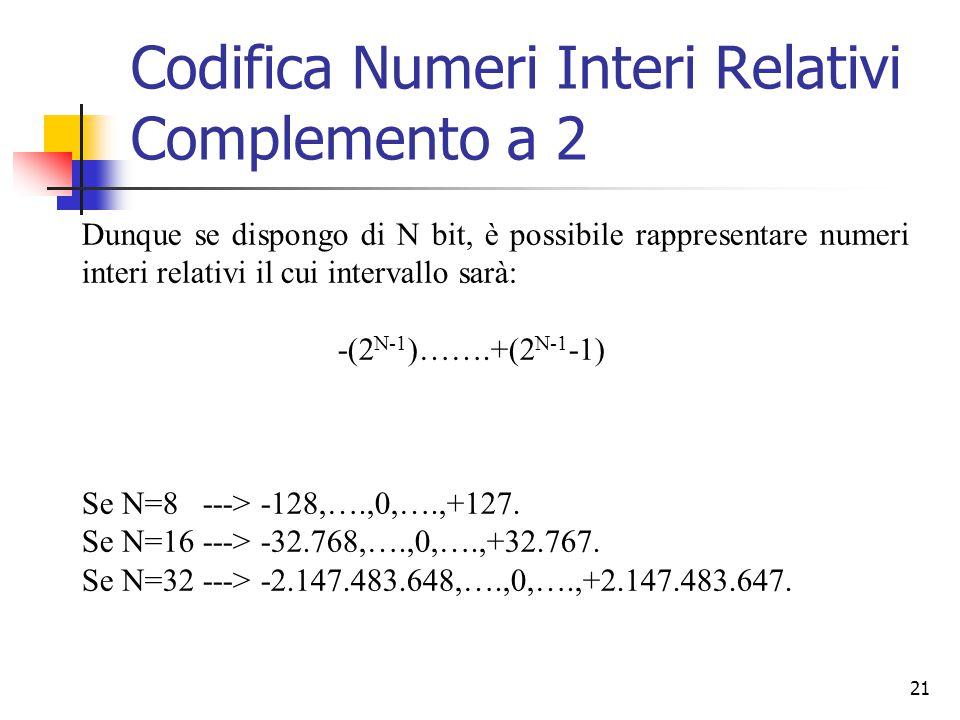 21 Dunque se dispongo di N bit, è possibile rappresentare numeri interi relativi il cui intervallo sarà: -(2 N-1 )…….+(2 N-1 -1) Se N=8 ---> -128,….,0