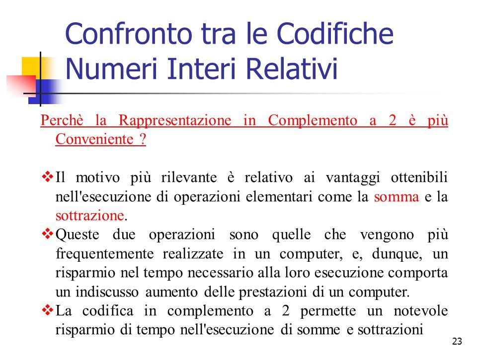 23 Perchè la Rappresentazione in Complemento a 2 è più Conveniente ?  Il motivo più rilevante è relativo ai vantaggi ottenibili nell'esecuzione di op