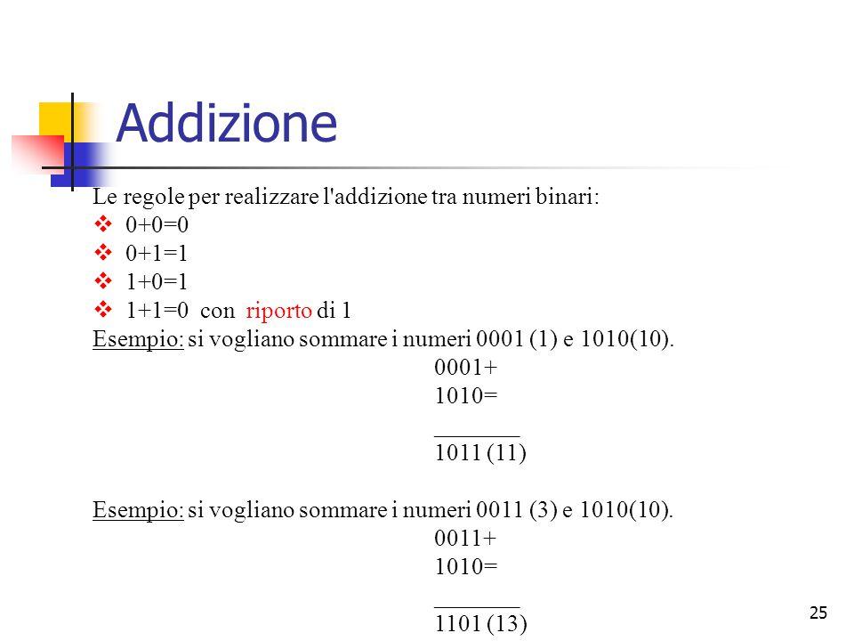 25 Addizione Le regole per realizzare l'addizione tra numeri binari:   0+0=0  0+1=1  1+0=1  1+1=0 con riporto di 1 Esempio: si vogliano sommare i