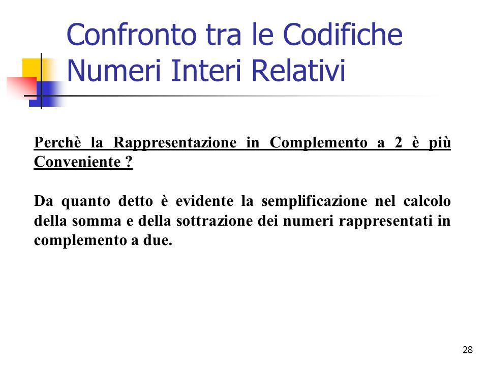 28 Perchè la Rappresentazione in Complemento a 2 è più Conveniente ? Da quanto detto è evidente la semplificazione nel calcolo della somma e della sot