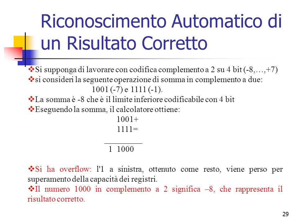 29  Si supponga di lavorare con codifica complemento a 2 su 4 bit (-8,…,+7)  si consideri la seguente operazione di somma in complemento a due: 1001