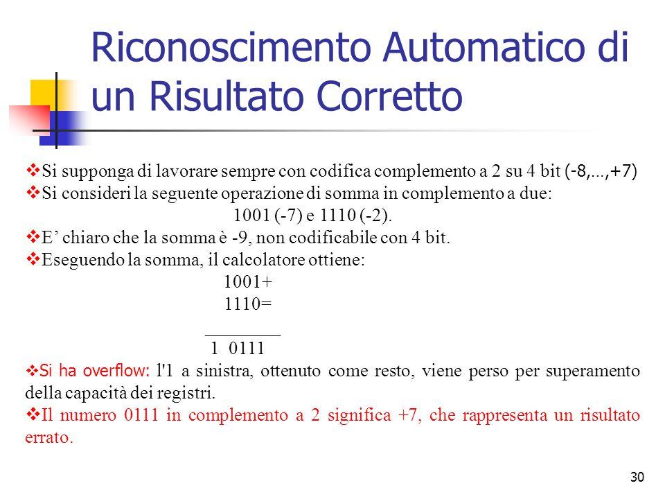 30  Si supponga di lavorare sempre con codifica complemento a 2 su 4 bit (-8,…,+7)  Si consideri la seguente operazione di somma in complemento a du