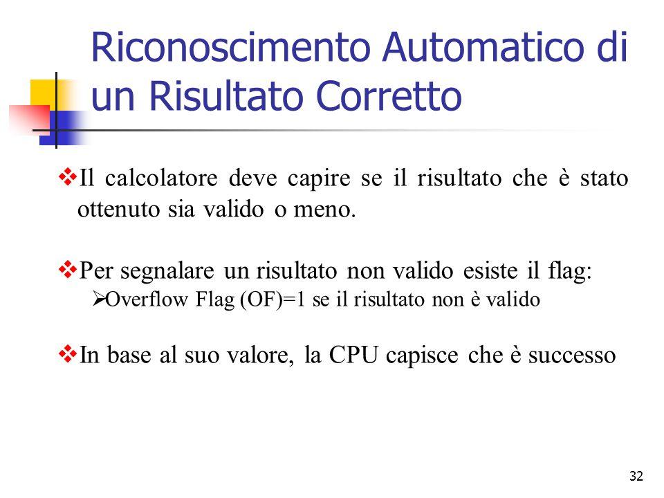 32  Il calcolatore deve capire se il risultato che è stato ottenuto sia valido o meno.  Per segnalare un risultato non valido esiste il flag:  Over