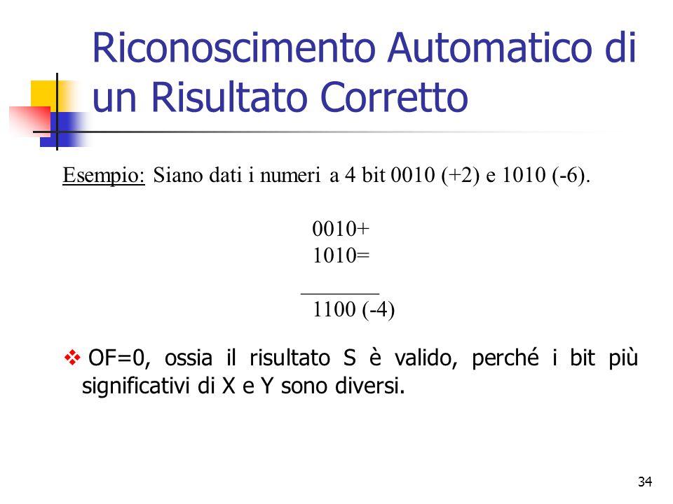 34 Esempio: Siano dati i numeri a 4 bit 0010 (+2) e 1010 (-6). 0010+ 1010= _______ 1100 (-4)  OF=0, ossia il risultato S è valido, perché i bit più s