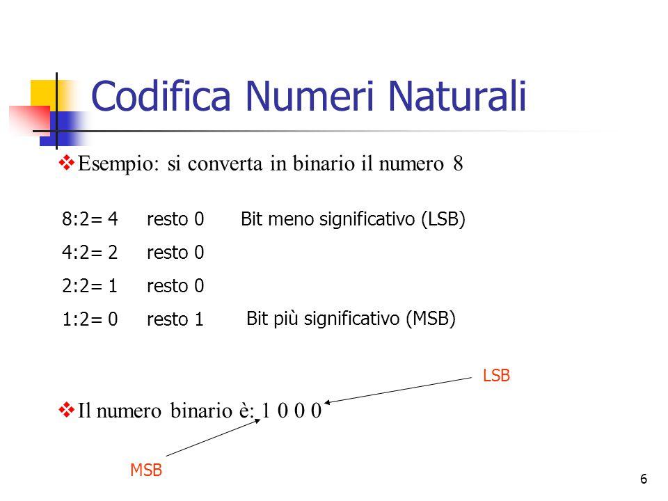 6  Esempio: si converta in binario il numero 8 Codifica Numeri Naturali  Il numero binario è: 1 0 0 0 8:2= 4 resto 0 4:2= 2 resto 0 2:2= 1 resto 0 1