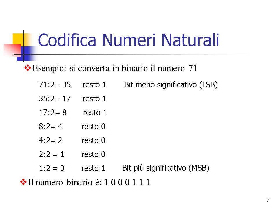 7  Esempio: si converta in binario il numero 71 Codifica Numeri Naturali  Il numero binario è: 1 0 0 0 1 1 1 71:2= 35 resto 1 35:2= 17 resto 1 17:2=
