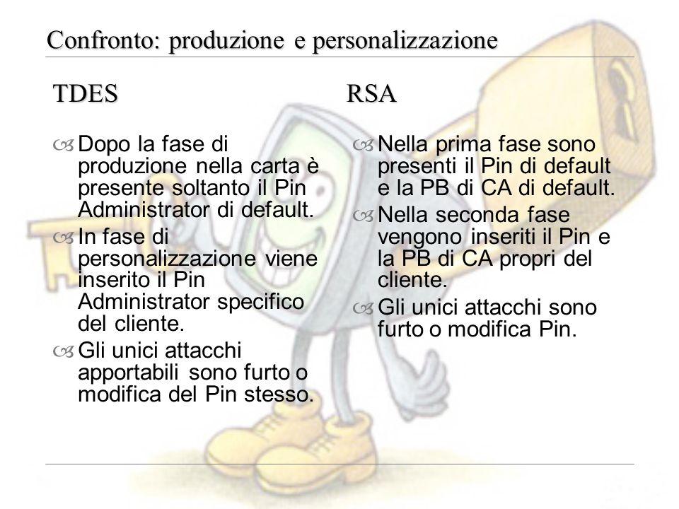 Confronto: produzione e personalizzazione –Dopo la fase di produzione nella carta è presente soltanto il Pin Administrator di default. –In fase di per