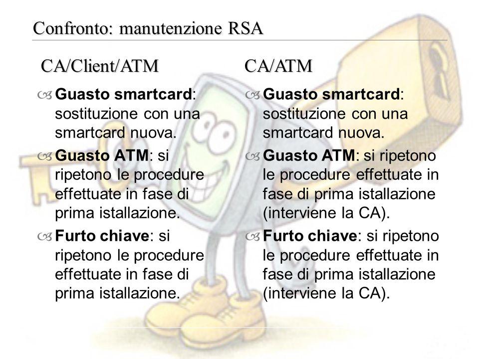 Confronto: manutenzione RSA –Guasto smartcard: sostituzione con una smartcard nuova. –Guasto ATM: si ripetono le procedure effettuate in fase di prima