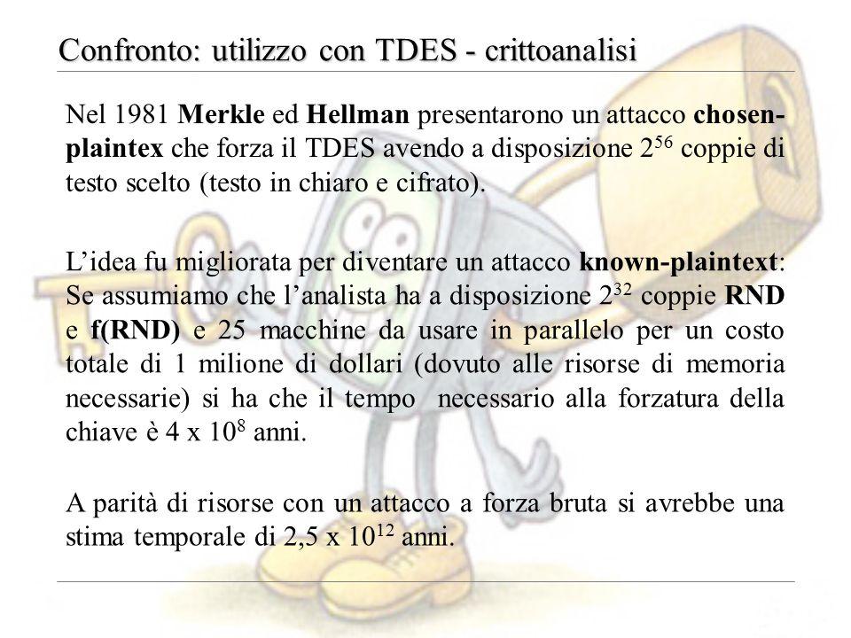 Confronto: utilizzo con TDES - crittoanalisi Nel 1981 Merkle ed Hellman presentarono un attacco chosen- plaintex che forza il TDES avendo a disposizione 2 56 coppie di testo scelto (testo in chiaro e cifrato).